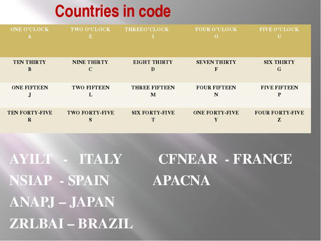 Countries in code AYILT - ITALY CFNEAR - FRANCE NSIAP - SPAIN APACNA ANAPJ –...