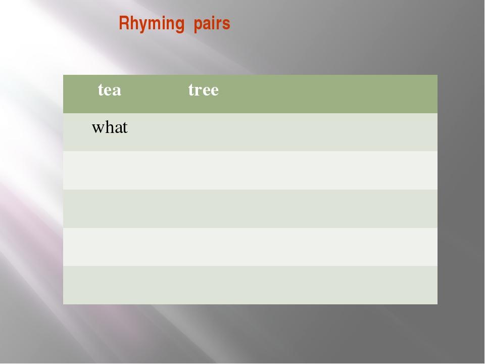 Rhyming pairs tea tree what