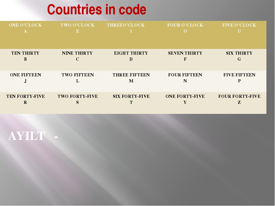 Countries in code AYILT - ONE O'CLOCK A TWO O'CLOCK E THREEO'CLOCK I FOUR O'C...