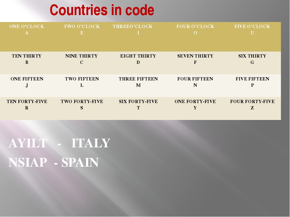 Countries in code AYILT - ITALY NSIAP - SPAIN ONE O'CLOCK A TWO O'CLOCK E THR...