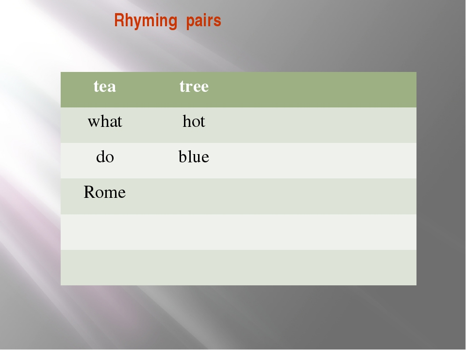 Rhyming pairs tea tree what hot do blue Rome