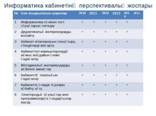 Информатика кабинетінің перспективалық жоспары № Іске асырылатын шаралар 2010