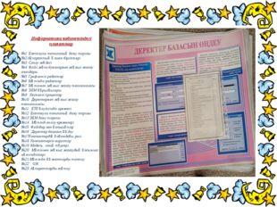 Информатика кабинетіндегі плакаттар №1 Есептеуіш техниканың даму тарихы №2 А