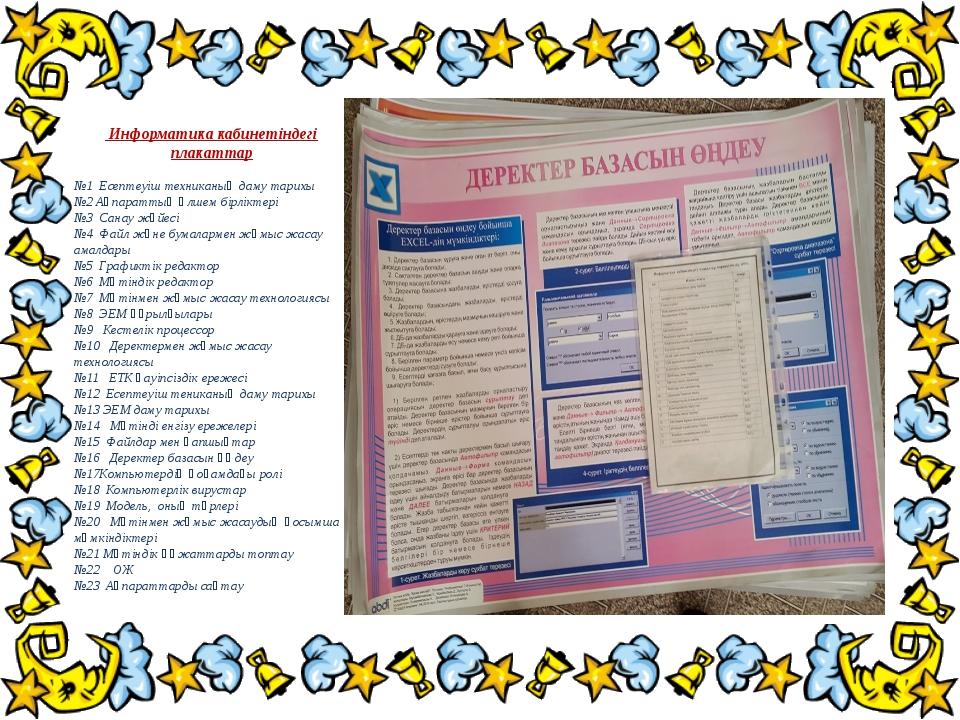 Информатика кабинетіндегі плакаттар №1 Есептеуіш техниканың даму тарихы №2 А...
