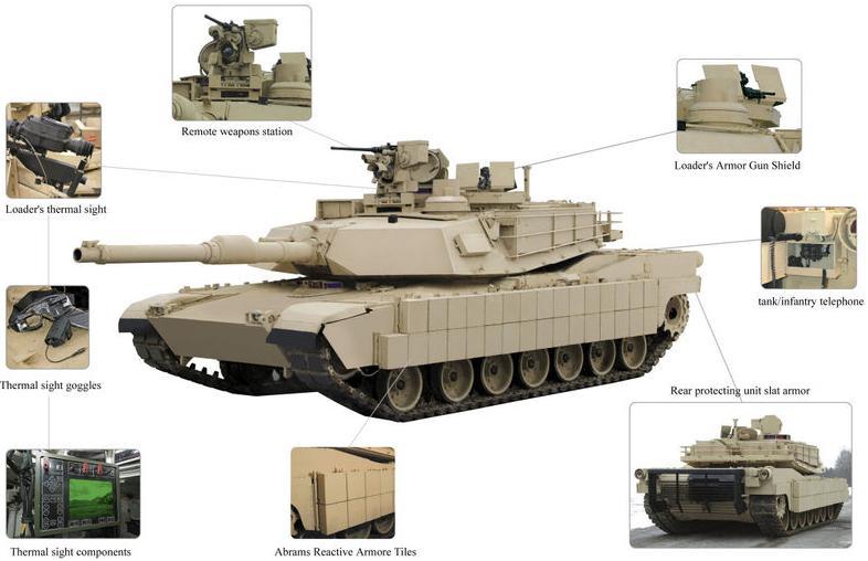 Самый честный танковый рейтинг. Часть 2 Помогая Ливии и Сирии - защищаем Россию!