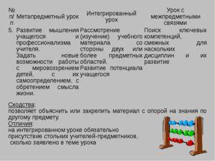№п/п Метапредметный урок Интегрированный урок Урок с межпредметными связями 5