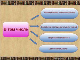 Формирование навыков анализа Выработка исследовательских умений Творческой ак