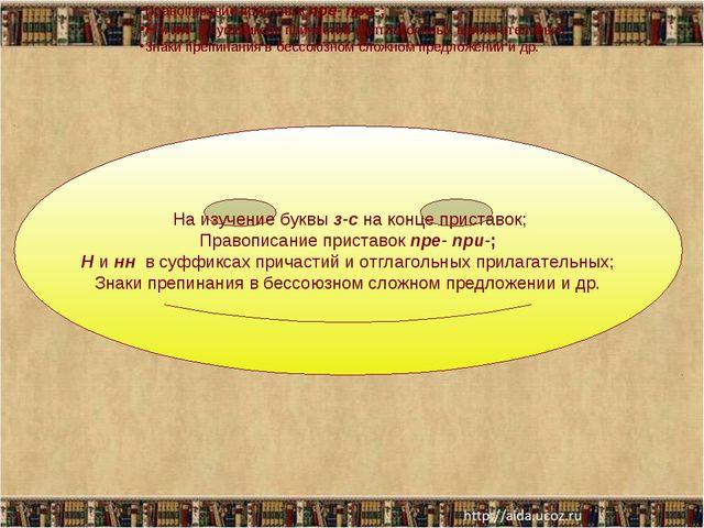 На изучение буквы з-с на конце приставок; Правописание приставок пре- при-;...