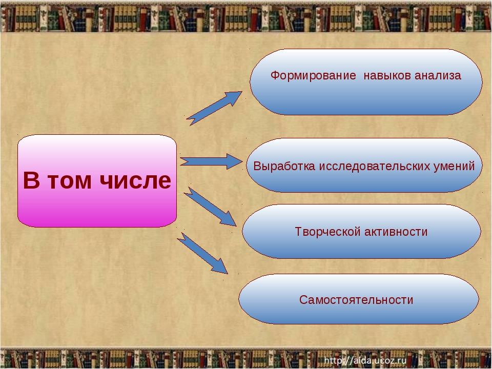 Формирование навыков анализа Выработка исследовательских умений Творческой ак...