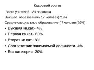 Кадровый состав Всего учителей -24 человека Высшее образование- 17 человек(71