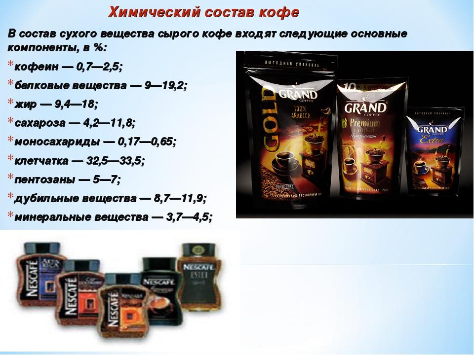 Химический состав кофе В состав сухого вещества сырого кофе входят следующие...