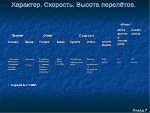 / Наумов С.П 1982./ Слайд 7 таблица 1 Прилёт Отлёт СкоростьВремя пролёта