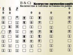 Пример: A & (B ˅ ̅B & ̅C) 0 0 0 0 0 1 1 1 1 0 1 1 0 0 1 1 0 1 1 1 1 0 0 0 0 0