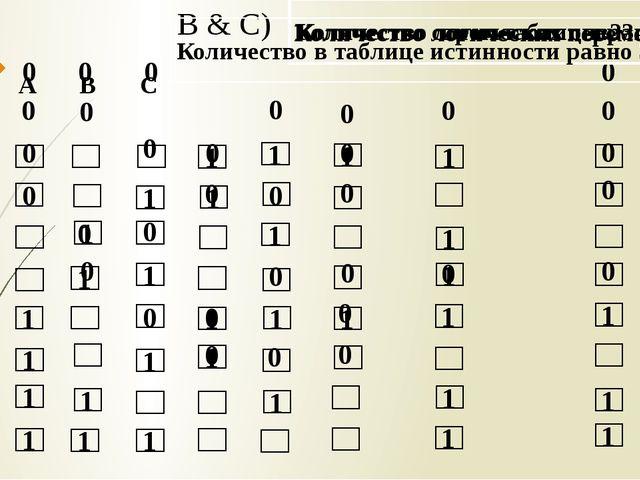 Пример: A & (B ˅ ̅B & ̅C) 0 0 0 0 0 1 1 1 1 0 1 1 0 0 1 1 0 1 1 1 1 0 0 0 0 0...
