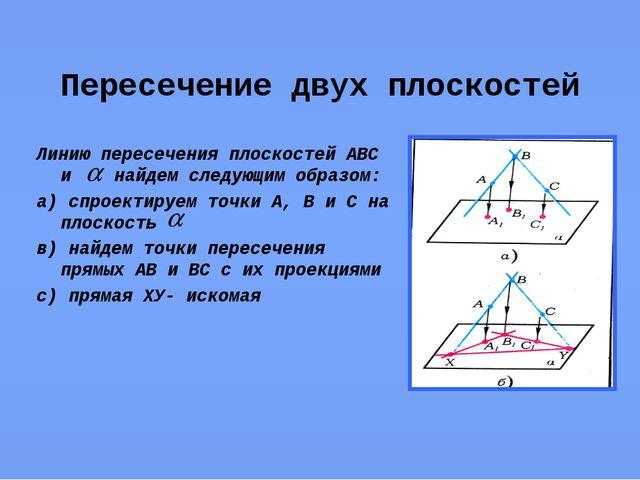 Пересечение двух плоскостей Линию пересечения плоскостей АВС и найдем следующ...