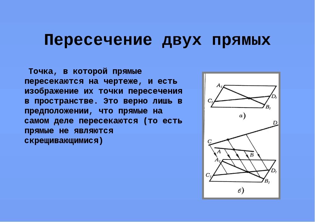 Пересечение двух прямых Точка, в которой прямые пересекаются на чертеже, и ес...