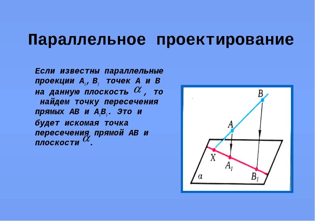 Параллельное проектирование Если известны параллельные проекции А1, В1 точек...