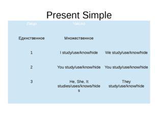 Present Simple Лицо Число Единственное Множественное 1 I study/use/know/hide