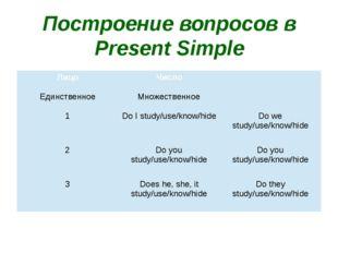 Построение вопросов в Present Simple Лицо Число Единственное Множественное 1
