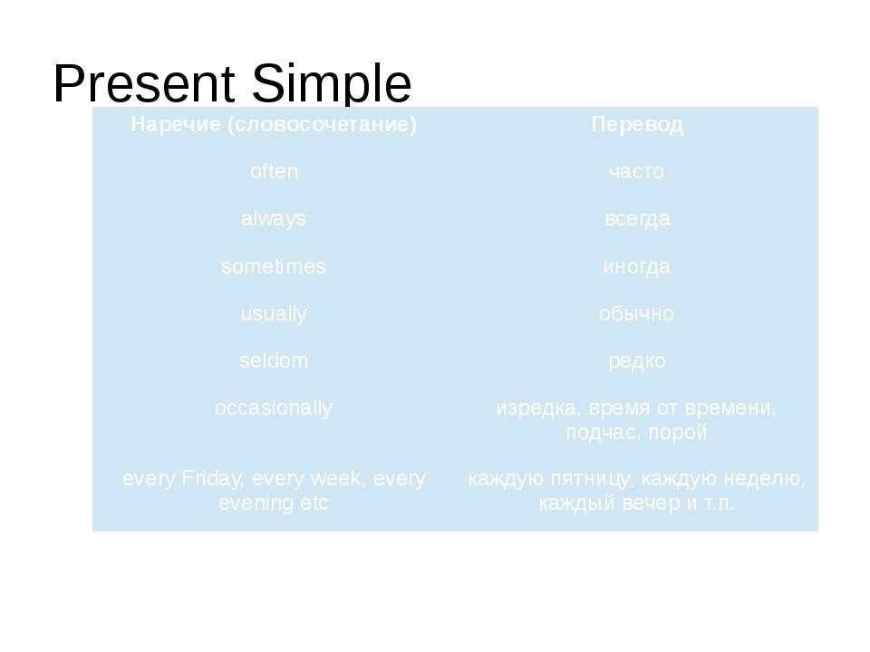 Present Simple Наречие (словосочетание) Перевод often часто always всегда so...