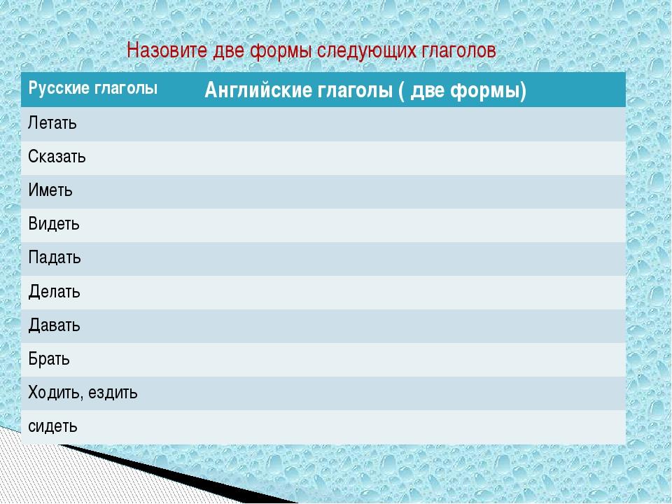 Назовите две формы следующих глаголов Русские глаголы Английские глаголы ( дв...