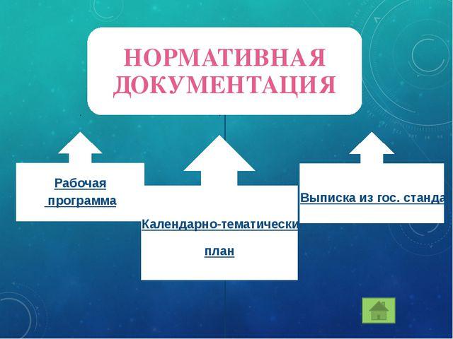 Мультимедийное обеспечение  Цель Использования-обеспечение эффективности вос...