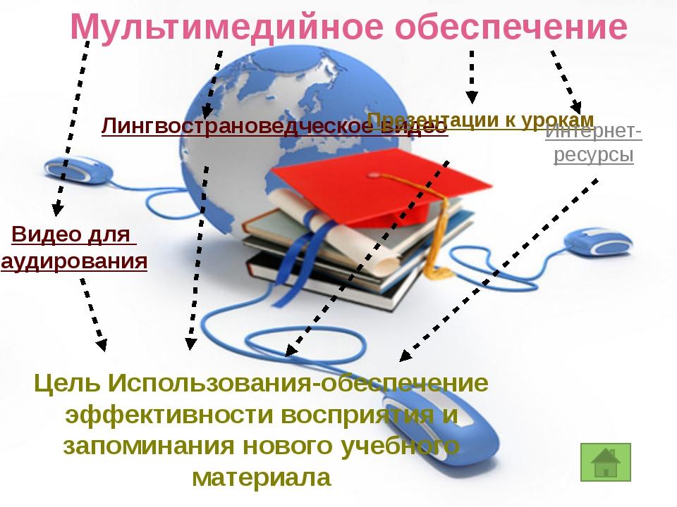 Рекомендации по самостоятельной работе с опорой на интернет ресурсы