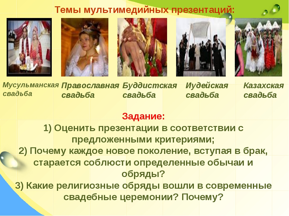 Темы мультимедийных презентаций: Православная свадьба Мусульманская свадьба Б...