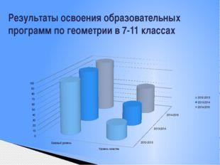 Результаты освоения образовательных программ по геометрии в 7-11 классах
