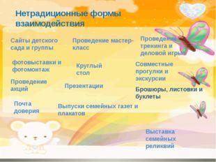 Нетрадиционные формы взаимодействия Сайты детского сада и группы Проведение