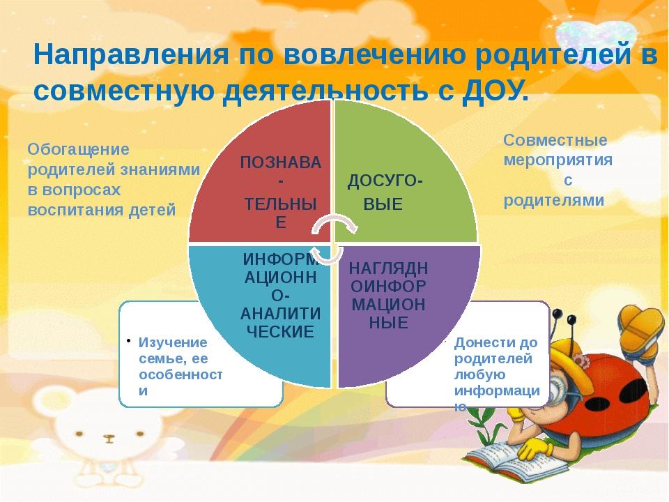 Направления по вовлечению родителей в совместную деятельность с ДОУ. Обогащен...