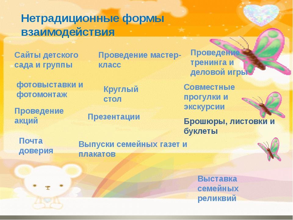 Нетрадиционные формы взаимодействия Сайты детского сада и группы Проведение...