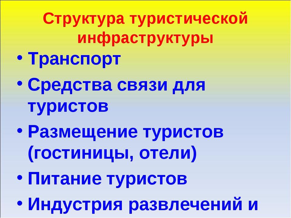 Структура туристической инфраструктуры Транспорт Средства связи для туристов...