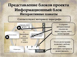 Соответствуют материалу параграфа Содержит интерактивные ссылки на: видео, ка