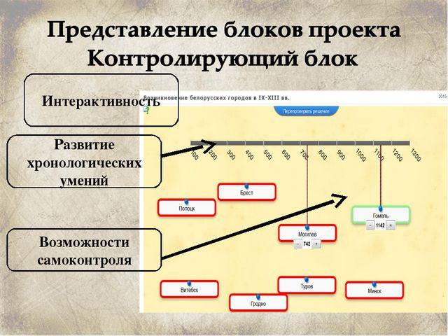 Развитие хронологических умений Возможности самоконтроля Интерактивность