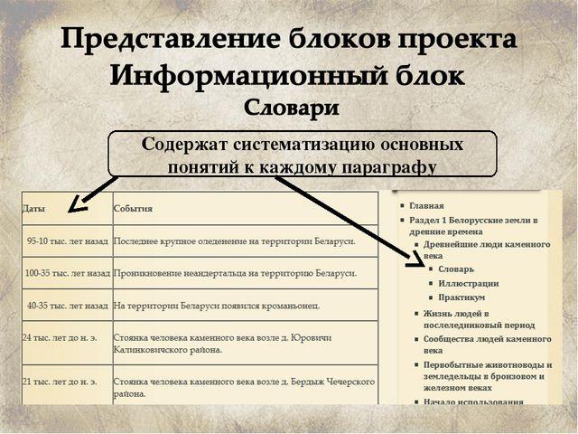 Содержат систематизацию основных понятий к каждому параграфу