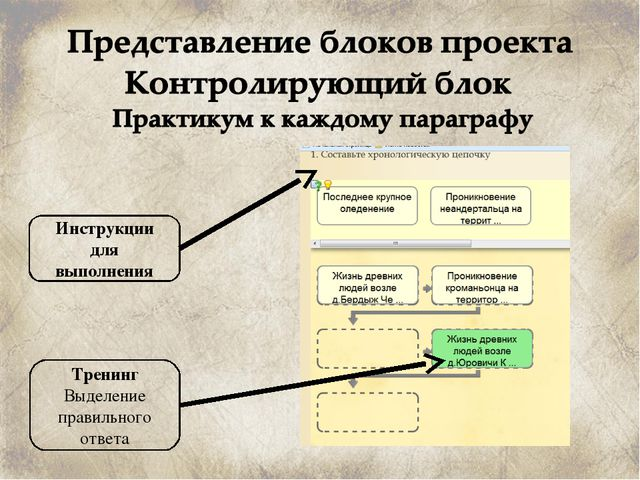 Инструкции для выполнения Тренинг Выделение правильного ответа