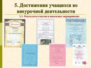 5. Достижения учащихся во внеурочной деятельности 5.1. Результаты участия в ш