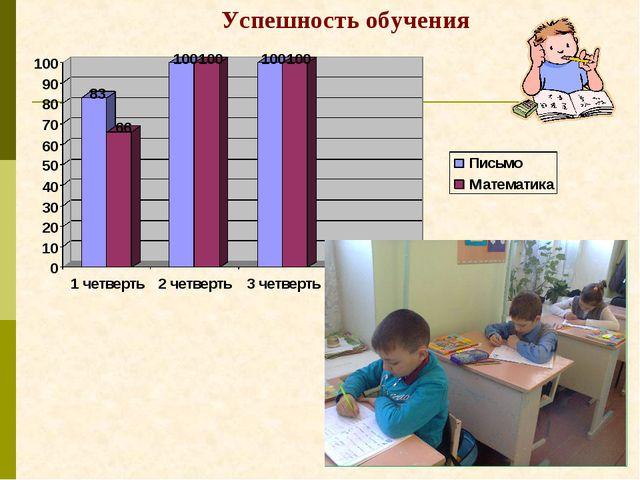 Успешность обучения