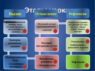 Этапы урока Этапы урока Вызов Осмысление Рефлексия Проверка домашнего задания