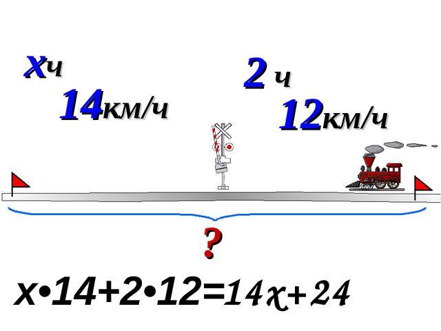 xч 14км/ч 2 ч 12км/ч ? x•14+2•12= 14x+24