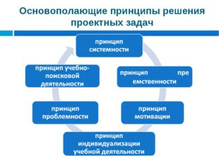 Основополающие принципы решения проектных задач