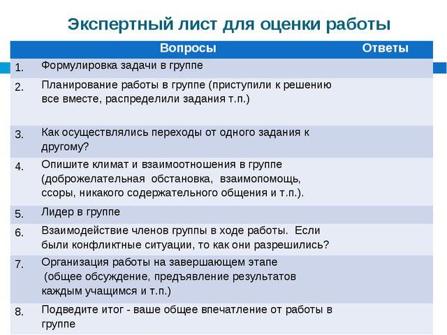 Экспертный лист для оценки работы группы ВопросыОтветы 1.Формулировка зада...