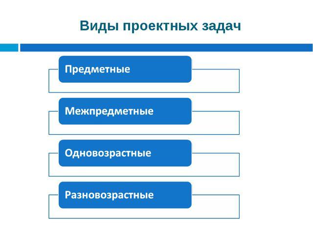 Виды проектных задач