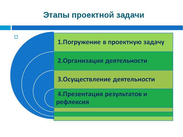 Этапы проектной задачи
