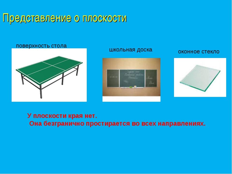 Представление о плоскости поверхность стола школьная доска оконное стекло У п...