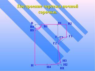 Построение чертежа ночной сорочки. В Н В1 Н1 Г В2 Г1 Г2 Г3 Н2 Н3 Н4 В3 В4 В5