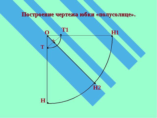 Построение чертежа юбки «полусолнце». О Т Т1 Н Н1 + Н2