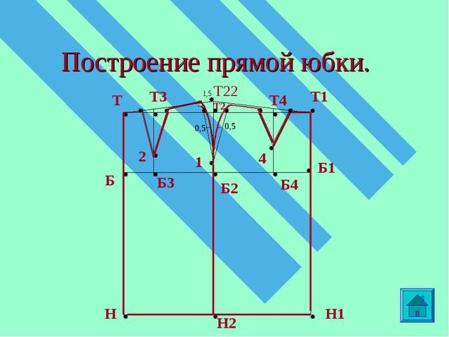 Построение прямой юбки. Т Н Т1 Н1 Б Б1 Т2 Б2 Н2 Б3 Т3 Б4 Т4 2 4 0,5 0,5 1 Т22...