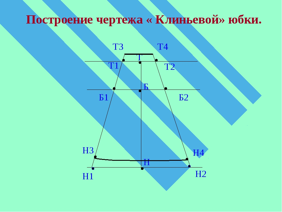 Построение чертежа « Клиньевой» юбки. Т Н Б Т1 Т2 Б1 Б2 Т3 Т4 Н3 Н4 Н1 Н2